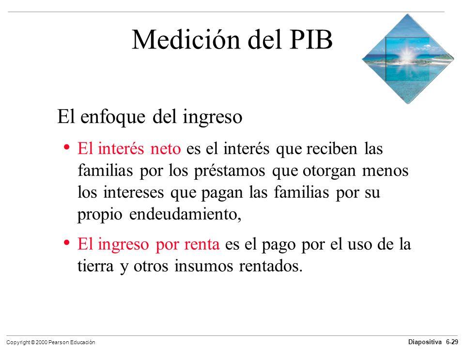 Diapositiva 6-29 Copyright © 2000 Pearson Educación Medición del PIB El enfoque del ingreso El interés neto es el interés que reciben las familias por