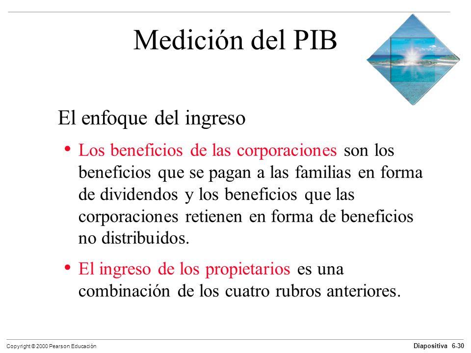 Diapositiva 6-30 Copyright © 2000 Pearson Educación Medición del PIB El enfoque del ingreso Los beneficios de las corporaciones son los beneficios que