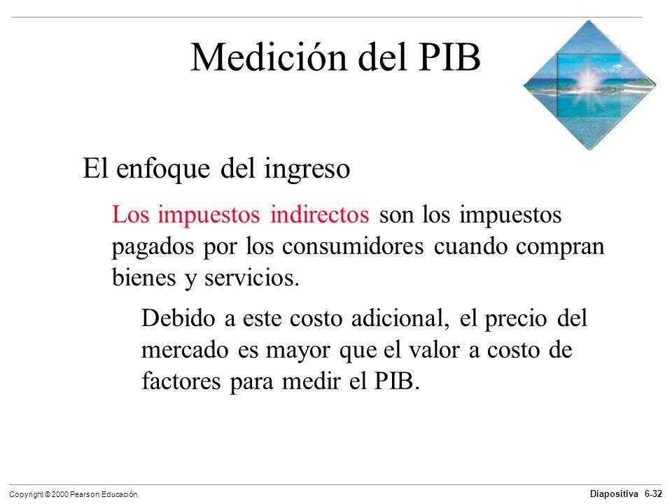 Diapositiva 6-32 Copyright © 2000 Pearson Educación Medición del PIB El enfoque del ingreso Los impuestos indirectos son los impuestos pagados por los
