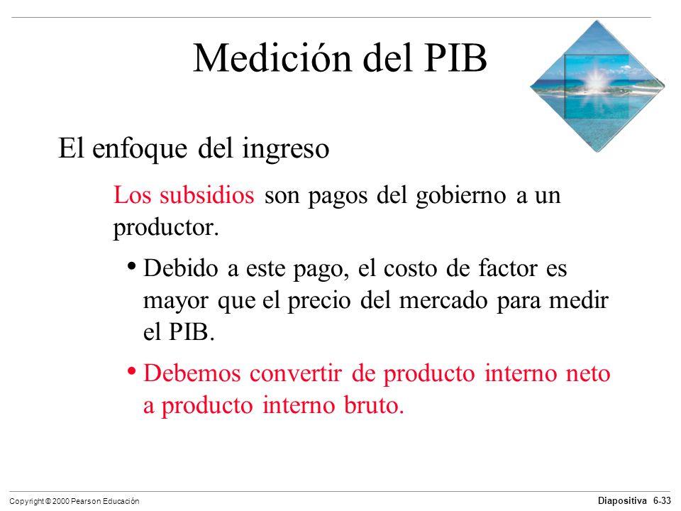 Diapositiva 6-33 Copyright © 2000 Pearson Educación Medición del PIB El enfoque del ingreso Los subsidios son pagos del gobierno a un productor. Debid