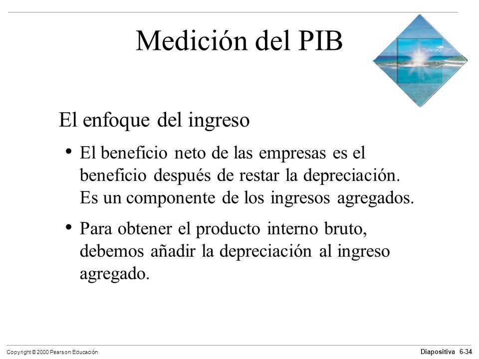 Diapositiva 6-34 Copyright © 2000 Pearson Educación Medición del PIB El enfoque del ingreso El beneficio neto de las empresas es el beneficio después