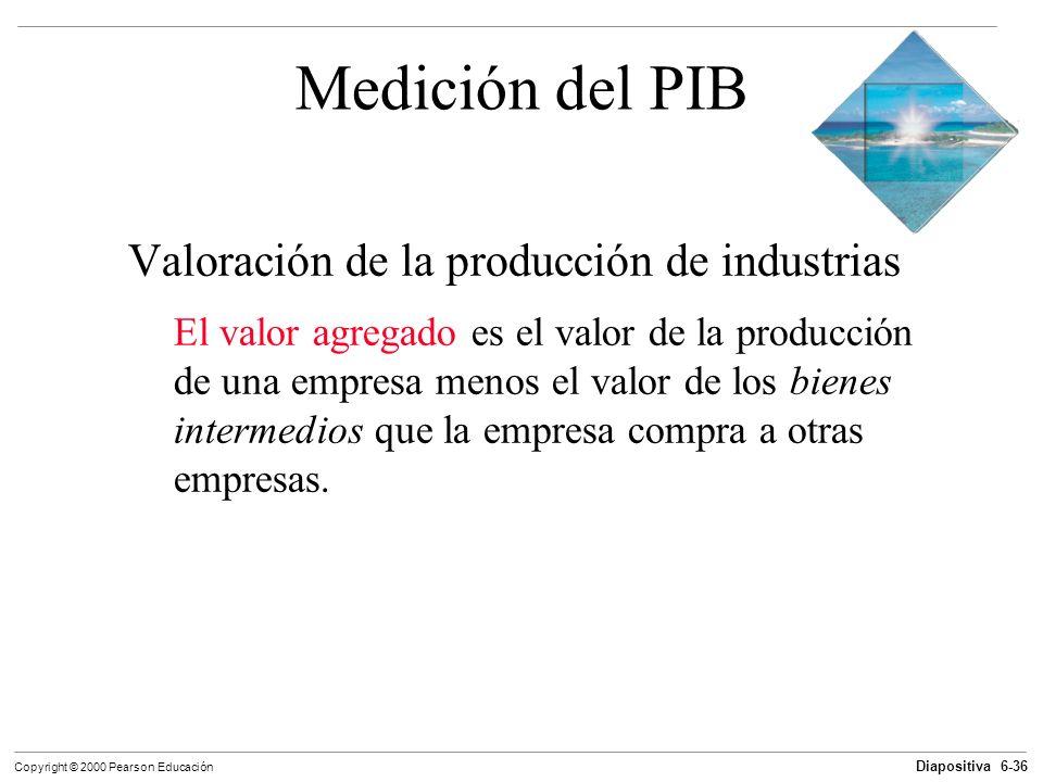 Diapositiva 6-36 Copyright © 2000 Pearson Educación Medición del PIB Valoración de la producción de industrias El valor agregado es el valor de la pro