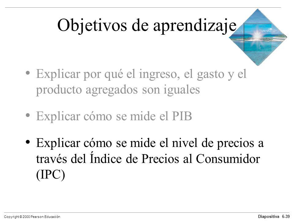 Diapositiva 6-39 Copyright © 2000 Pearson Educación Objetivos de aprendizaje Explicar por qué el ingreso, el gasto y el producto agregados son iguales