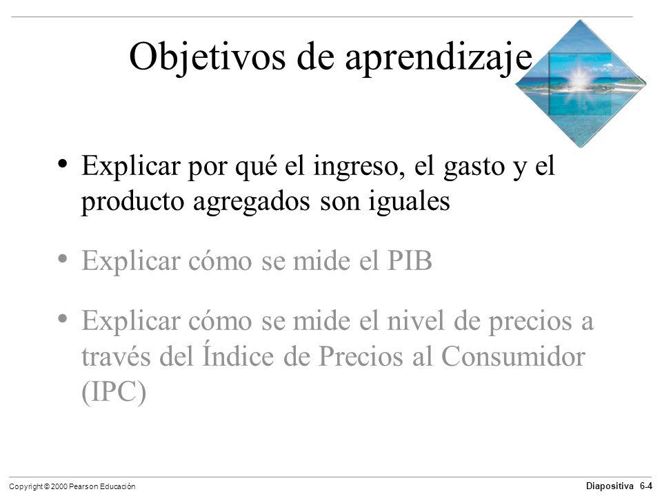 Diapositiva 6-4 Copyright © 2000 Pearson Educación Objetivos de aprendizaje Explicar por qué el ingreso, el gasto y el producto agregados son iguales
