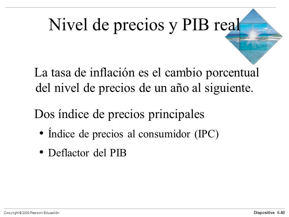 Diapositiva 6-40 Copyright © 2000 Pearson Educación Nivel de precios y PIB real La tasa de inflación es el cambio porcentual del nivel de precios de u
