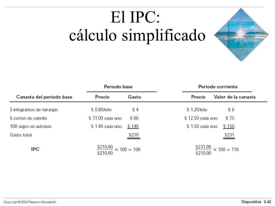 Diapositiva 6-42 Copyright © 2000 Pearson Educación El IPC: cálculo simplificado