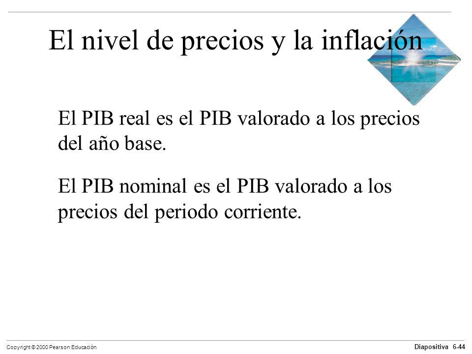 Diapositiva 6-44 Copyright © 2000 Pearson Educación El nivel de precios y la inflación El PIB real es el PIB valorado a los precios del año base. El P