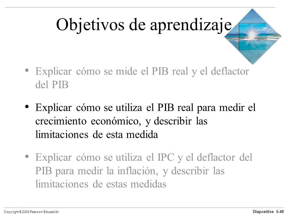 Diapositiva 6-48 Copyright © 2000 Pearson Educación Objetivos de aprendizaje Explicar cómo se mide el PIB real y el deflactor del PIB Explicar cómo se