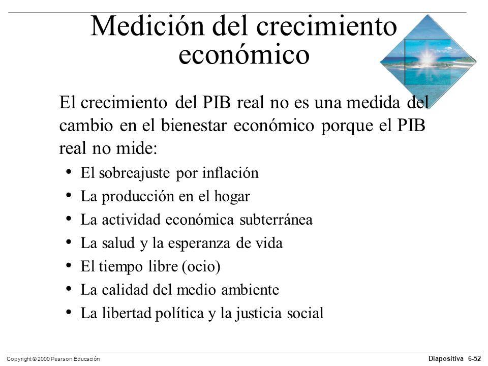 Diapositiva 6-52 Copyright © 2000 Pearson Educación Medición del crecimiento económico El crecimiento del PIB real no es una medida del cambio en el b