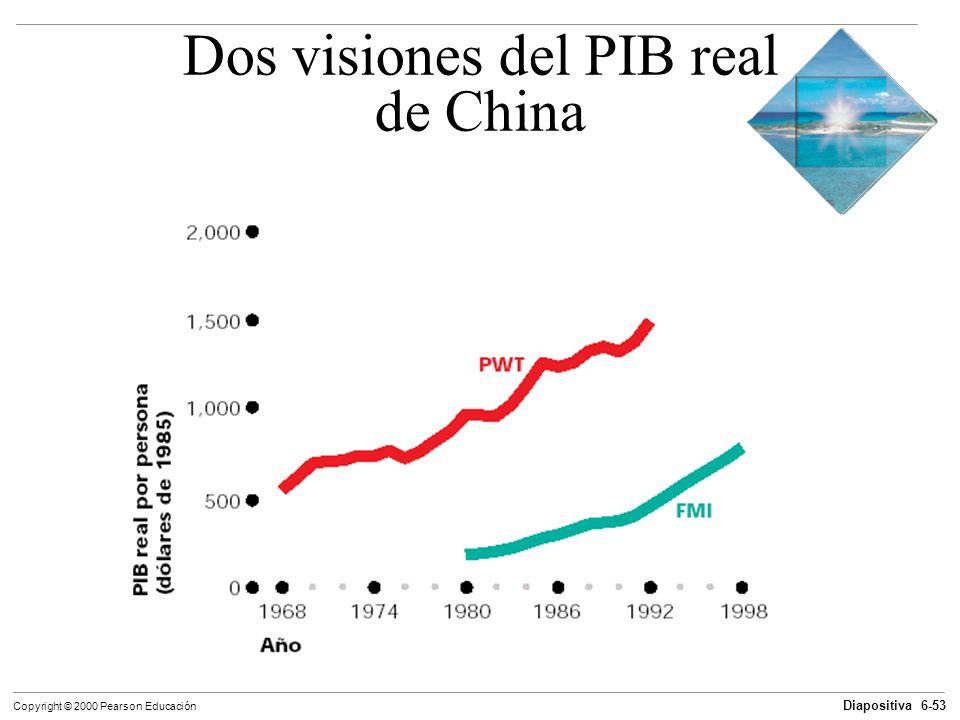 Diapositiva 6-53 Copyright © 2000 Pearson Educación Dos visiones del PIB real de China