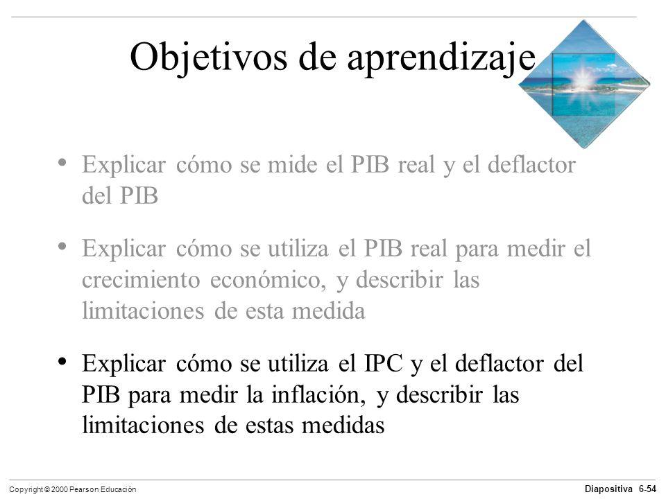 Diapositiva 6-54 Copyright © 2000 Pearson Educación Objetivos de aprendizaje Explicar cómo se mide el PIB real y el deflactor del PIB Explicar cómo se