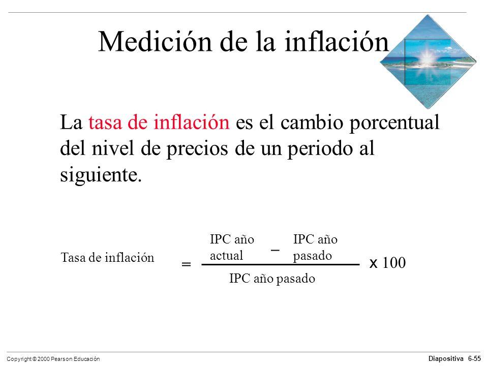 Diapositiva 6-55 Copyright © 2000 Pearson Educación Medición de la inflación La tasa de inflación es el cambio porcentual del nivel de precios de un p