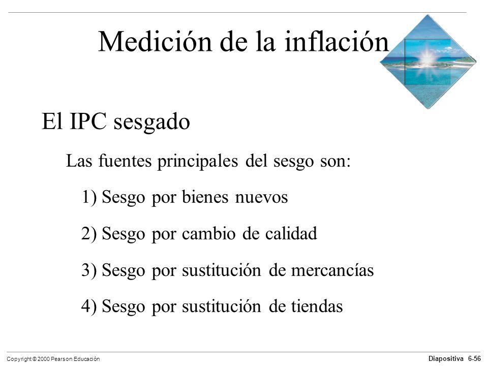 Diapositiva 6-56 Copyright © 2000 Pearson Educación Medición de la inflación El IPC sesgado Las fuentes principales del sesgo son: 1) Sesgo por bienes