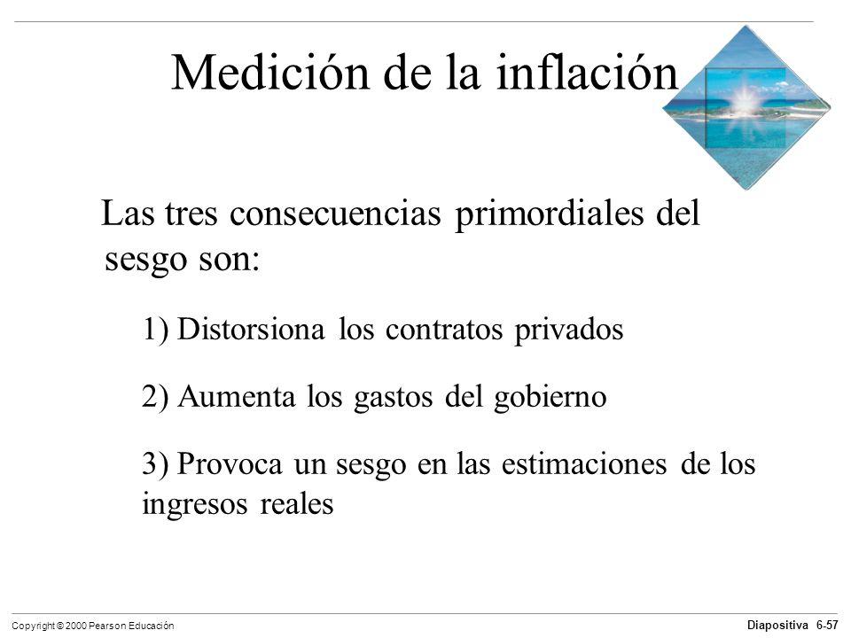 Diapositiva 6-57 Copyright © 2000 Pearson Educación Medición de la inflación Las tres consecuencias primordiales del sesgo son: 1) Distorsiona los con