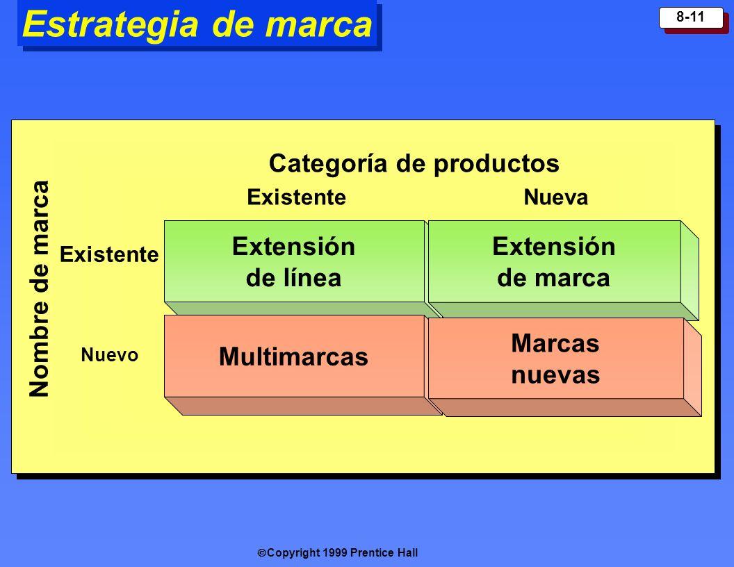 Copyright 1999 Prentice Hall 8-11 Estrategia de marca Extensión de línea Multi marcas Extensión de marca Marcasnuevas Nombre de marca ExistenteNueva C