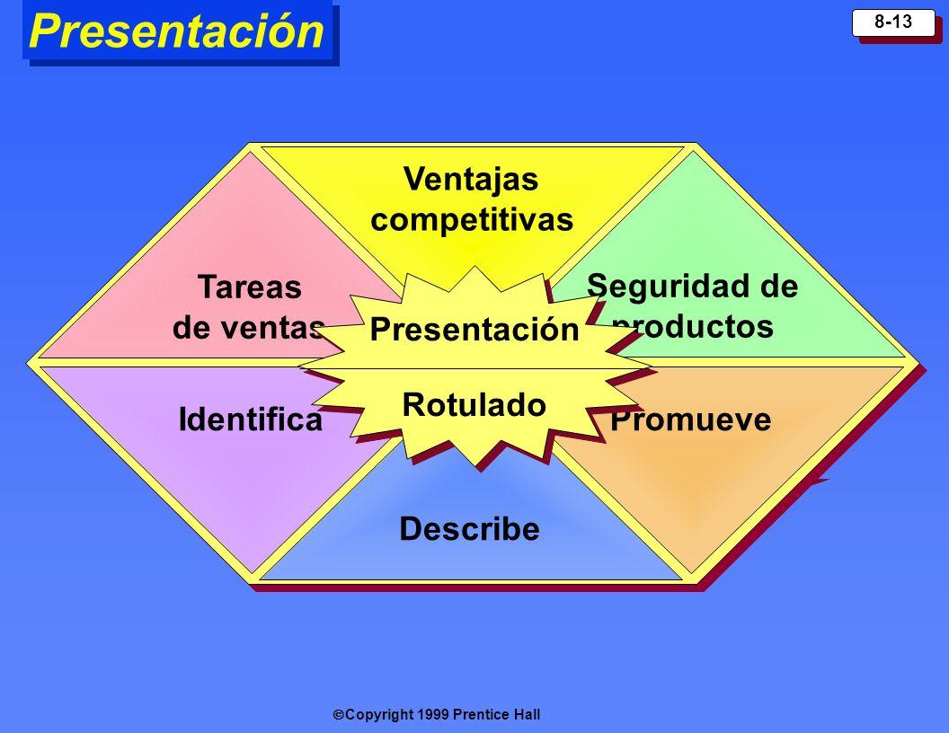 Copyright 1999 Prentice Hall 8-13 Presentación PromueveIdentifica Ventajas competitivas Describe Tareas de ventas Seguridad de productos Presentación