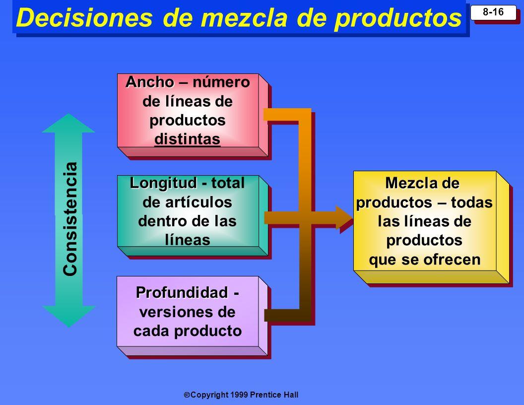 Copyright 1999 Prentice Hall 8-16 Ancho Ancho – número de líneas de productos di stintas L ongitud L ongitud - total de artículos dentro de las líneas