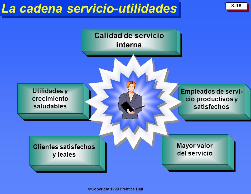 Copyright 1999 Prentice Hall 8-18 Empleados de servi- cio productivos y satisfechos Mayor valor del servicio Calidad de servicio i nterna Utilidades y