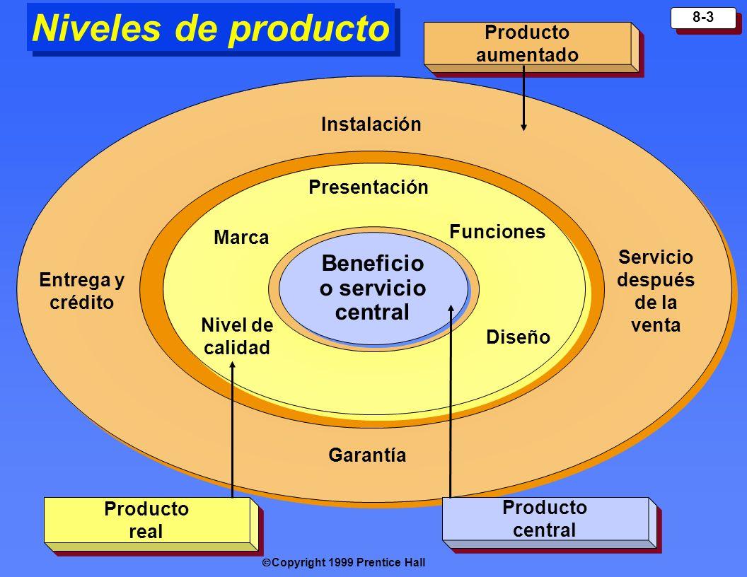 Copyright 1999 Prentice Hall 8-14 Producto – Servicios de apoyo Paso 1.