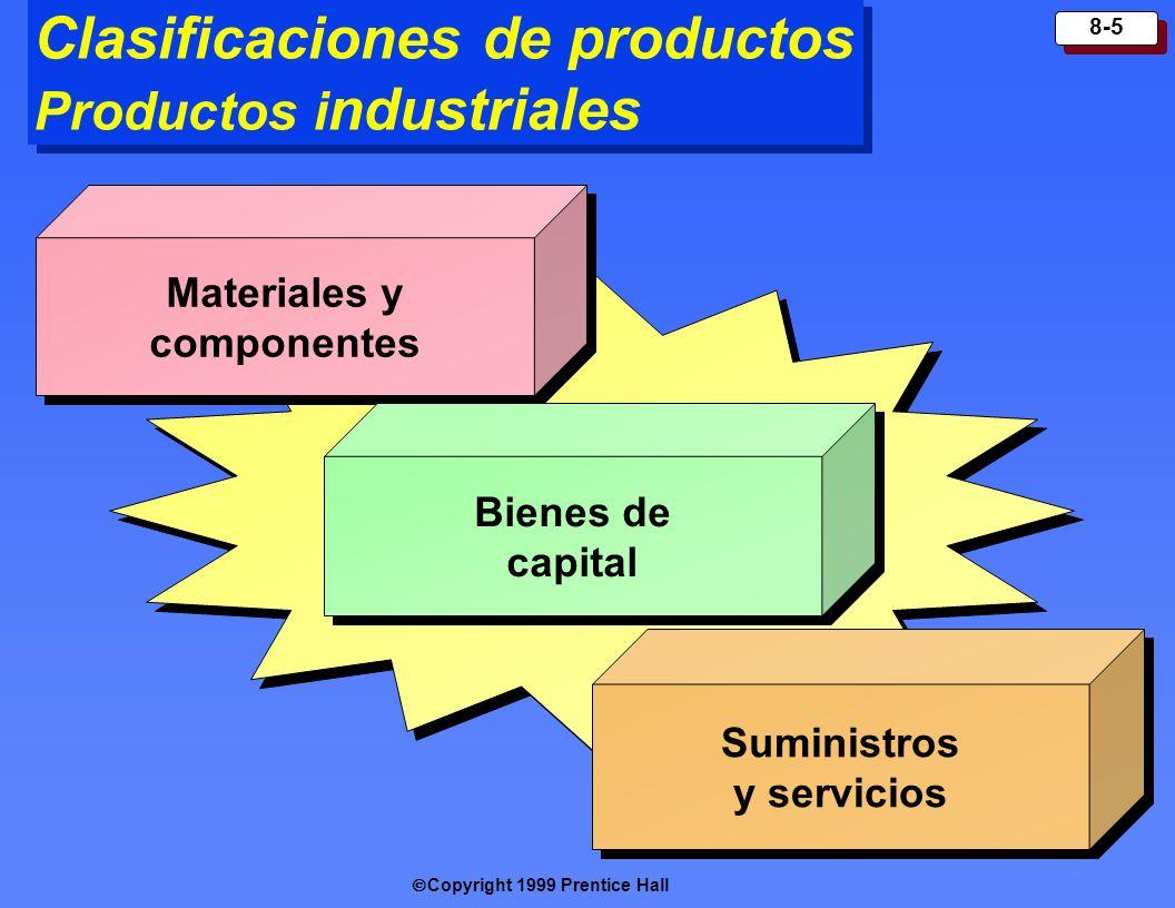 Copyright 1999 Prentice Hall 8-5 Clasificaciones de productos Productos i ndustriales Suministros y servicios Suministros y servicios Materiales y com
