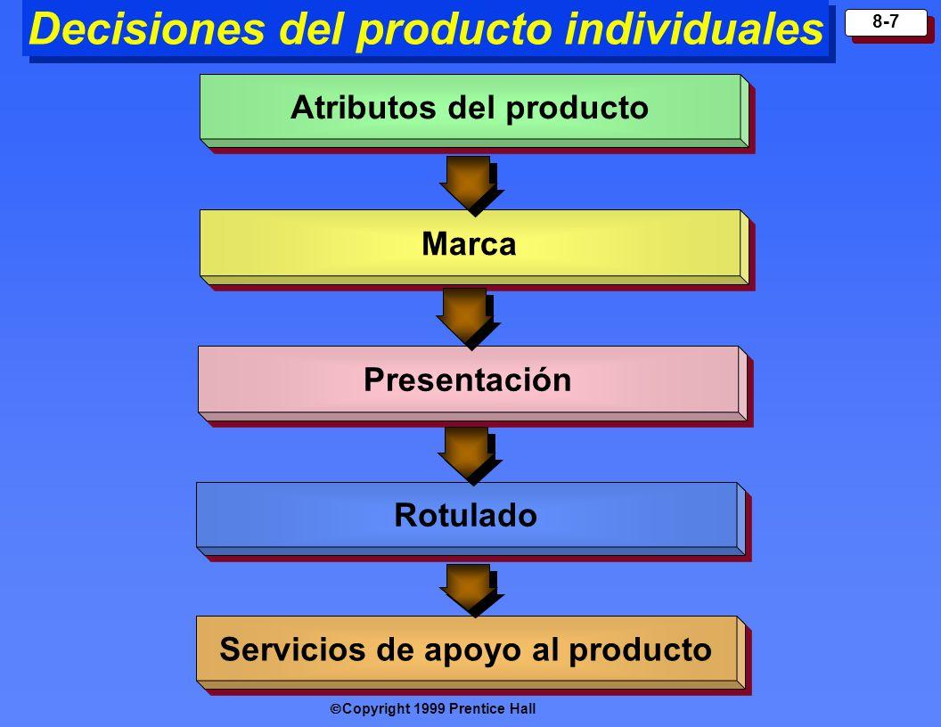Copyright 1999 Prentice Hall 8-7 Decisiones del producto individuales Atributos del producto Marca P resentación Rotulado Servicios de apoyo al p rodu