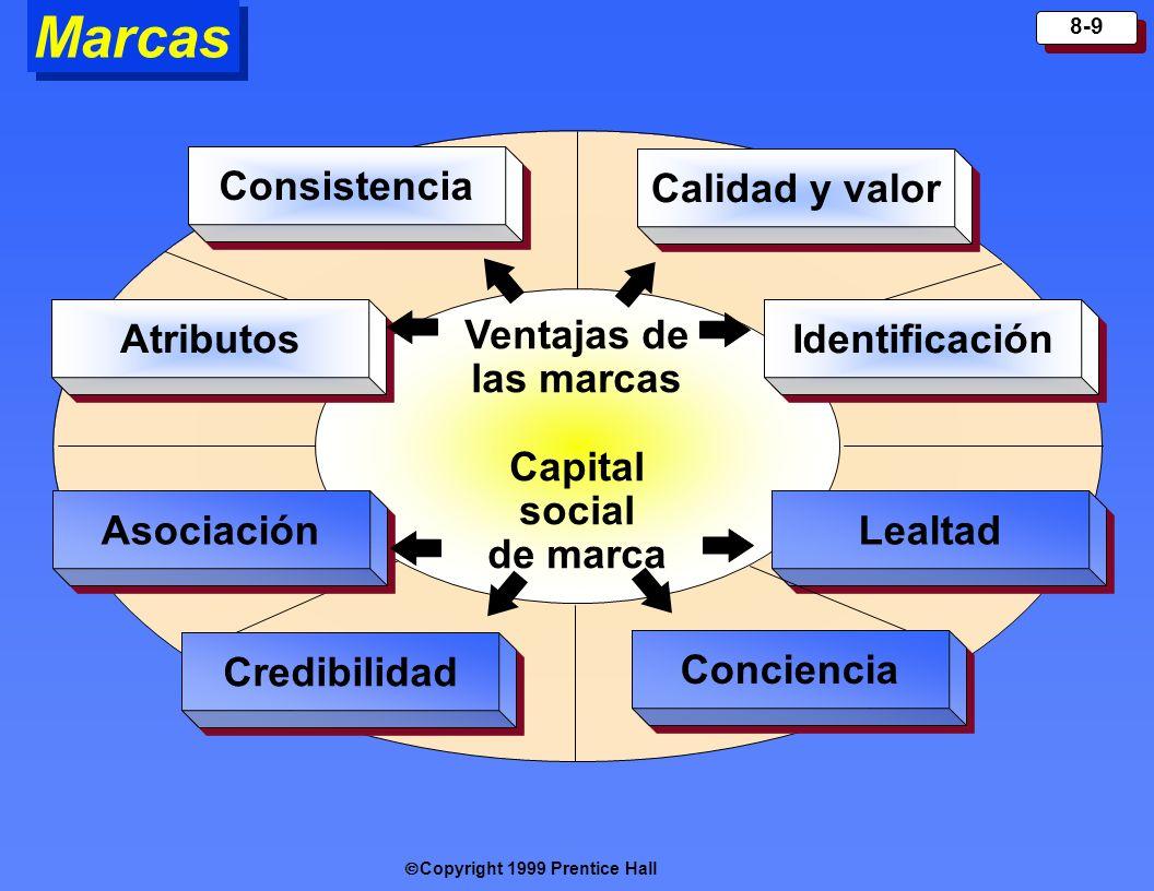 Copyright 1999 Prentice Hall 8-9 Marcas Ventajas de las marcas Capital social de marca L ealtad Atribut o s Calidad y valor Consistenc ia Identifica c