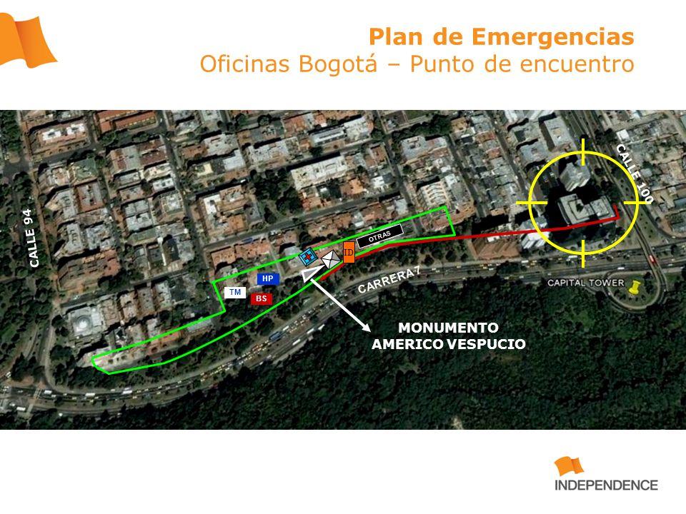 Plan de Emergencias Oficinas Bogotá – Punto de encuentro TM HP BS MONUMENTO AMERICO VESPUCIO OTRAS CARRERA 7 CALLE 100 CALLE 94 ID