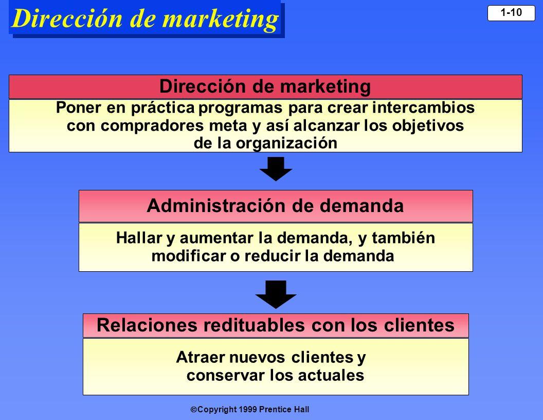 Copyright 1999 Prentice Hall 1-10 Dirección de marketing Poner en práctica programas para crear intercambios con compradores meta y así alcanzar los o