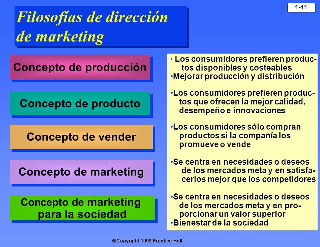 Copyright 1999 Prentice Hall 1-11 Filosofías de dirección de marketing Concepto de producción Concepto de producto Concepto de vender Concepto de mark