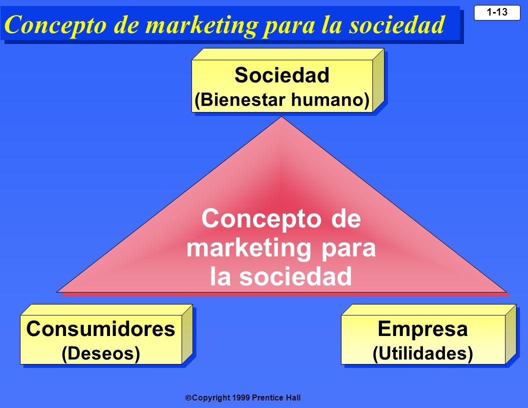 Copyright 1999 Prentice Hall 1-13 Concepto de marketing para la sociedad Sociedad (Bienestar humano) Sociedad (Bienestar humano) Consumidores (Deseos)