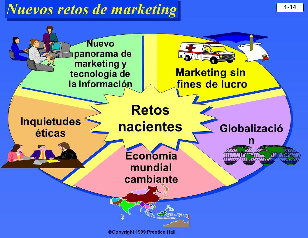Copyright 1999 Prentice Hall 1-14 Retos nacientes Marketing sin fines de lucro Nuevo panorama de marketing y tecnología de la información Inquietudes