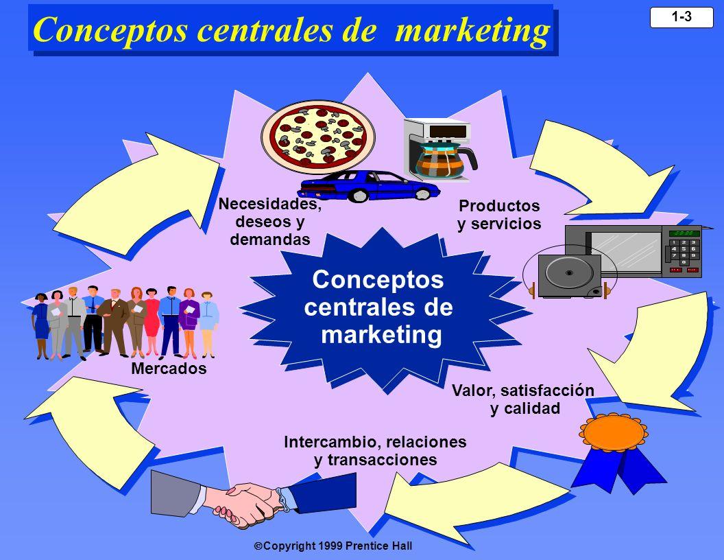 Copyright 1999 Prentice Hall 1-3 Conceptos centrales de marketing Productos y servicios Valor, satisfacción y calidad Necesidades, deseos y demandas I