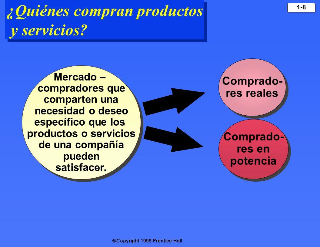 Copyright 1999 Prentice Hall 1-8 ¿Quiénes compran productos y servicios? Mercado – compradores que comparten una necesidad o deseo específico que los