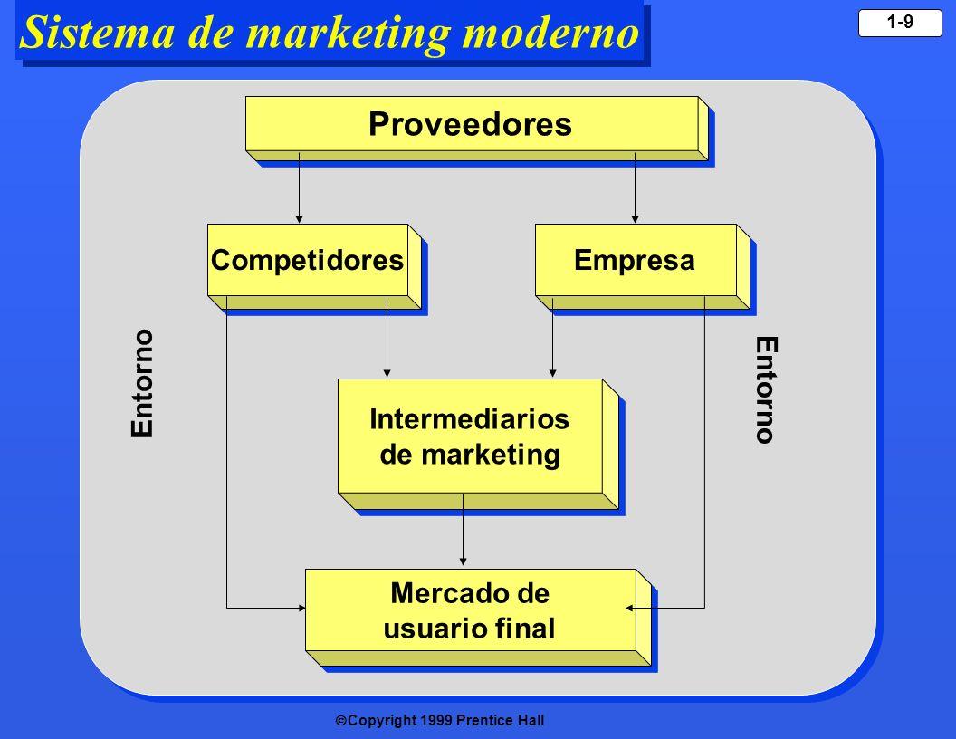 Copyright 1999 Prentice Hall 1-9 Sistema de marketing moderno Proveedores Mercado de usuario final Intermediari o s de m arketing Competi dore s Empre