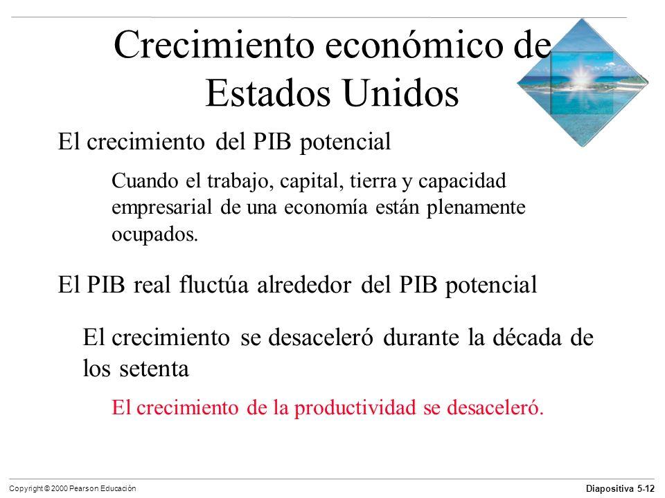 Diapositiva 5-12 Copyright © 2000 Pearson Educación Crecimiento económico de Estados Unidos El crecimiento del PIB potencial Cuando el trabajo, capita