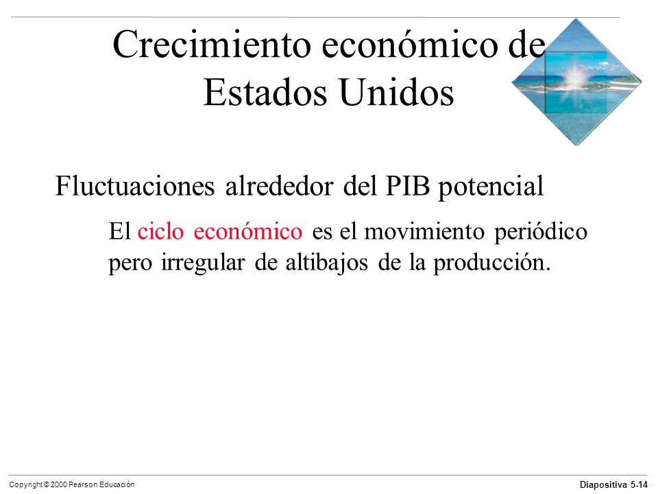 Diapositiva 5-14 Copyright © 2000 Pearson Educación Crecimiento económico de Estados Unidos Fluctuaciones alrededor del PIB potencial El ciclo económi