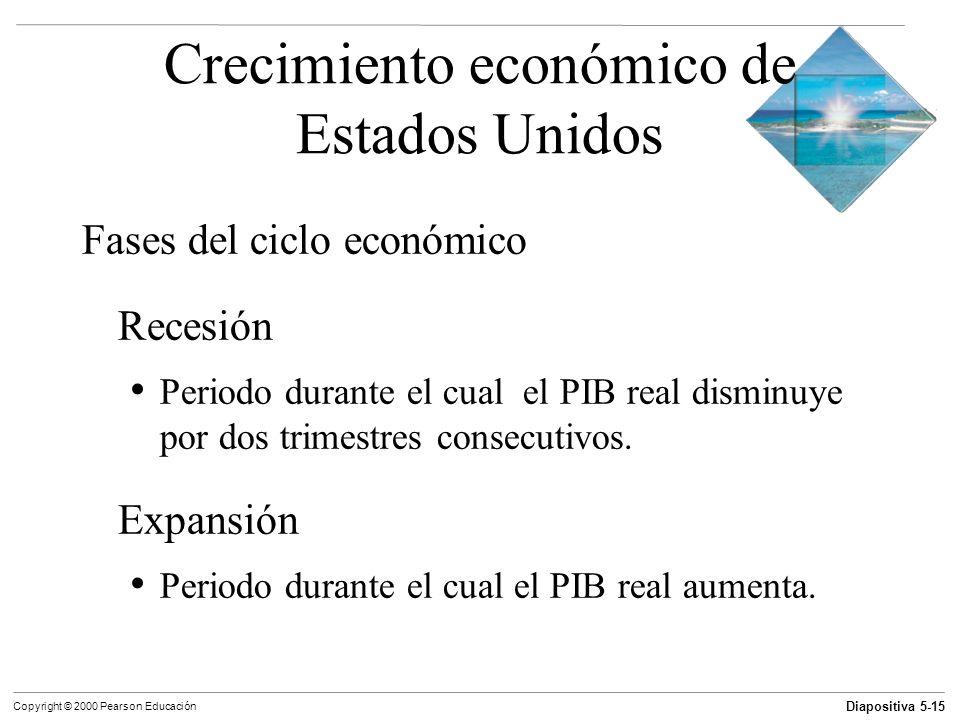 Diapositiva 5-15 Copyright © 2000 Pearson Educación Crecimiento económico de Estados Unidos Fases del ciclo económico Recesión Periodo durante el cual
