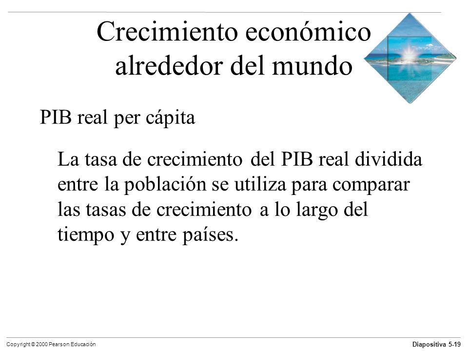 Diapositiva 5-19 Copyright © 2000 Pearson Educación Crecimiento económico alrededor del mundo PIB real per cápita La tasa de crecimiento del PIB real