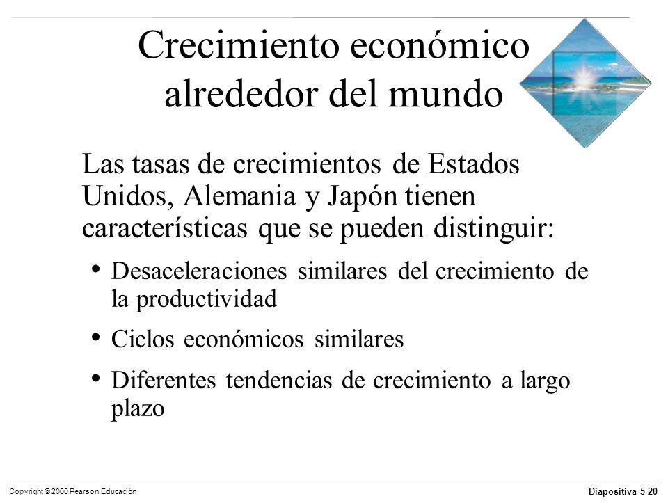 Diapositiva 5-20 Copyright © 2000 Pearson Educación Crecimiento económico alrededor del mundo Las tasas de crecimientos de Estados Unidos, Alemania y