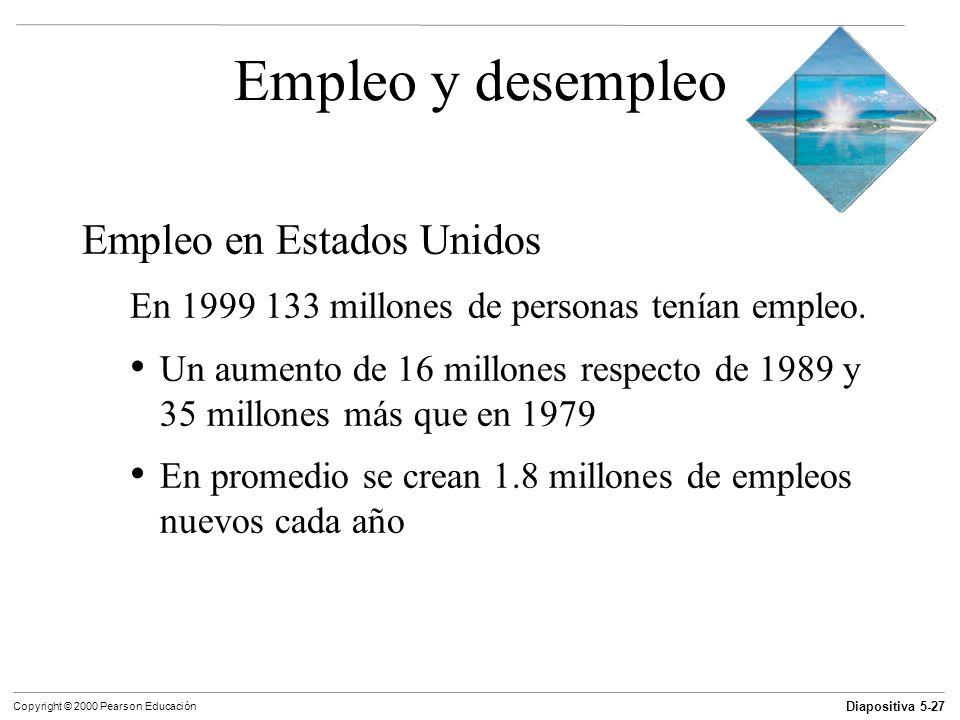 Diapositiva 5-27 Copyright © 2000 Pearson Educación Empleo y desempleo Empleo en Estados Unidos En 1999 133 millones de personas tenían empleo. Un aum