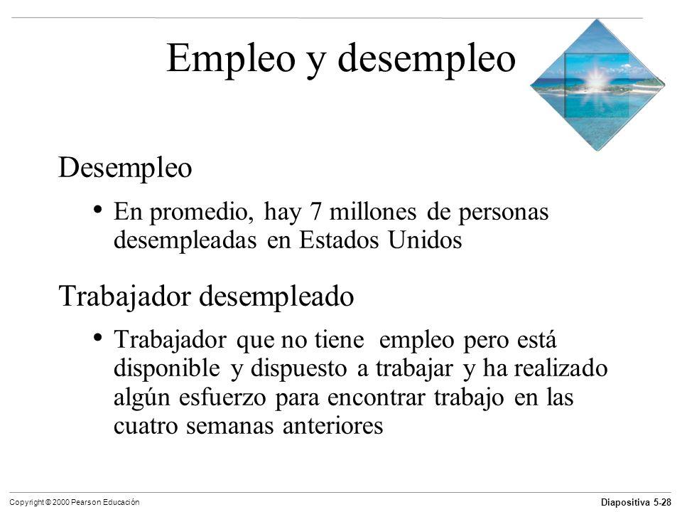 Diapositiva 5-28 Copyright © 2000 Pearson Educación Empleo y desempleo Desempleo En promedio, hay 7 millones de personas desempleadas en Estados Unido
