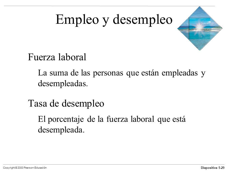Diapositiva 5-29 Copyright © 2000 Pearson Educación Empleo y desempleo Fuerza laboral La suma de las personas que están empleadas y desempleadas. Tasa