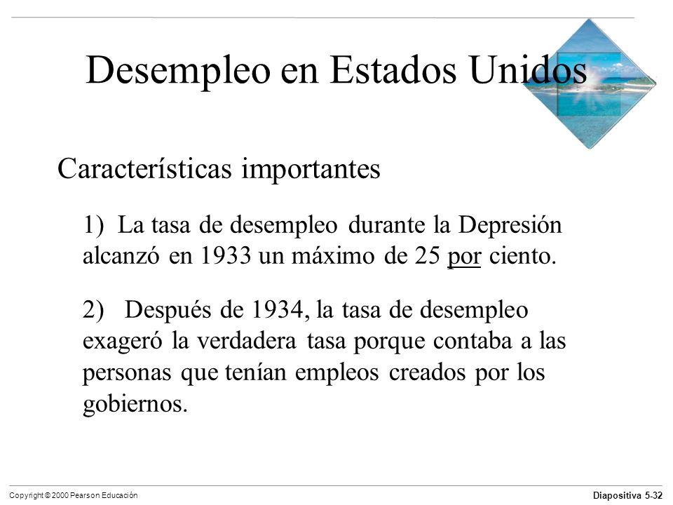 Diapositiva 5-32 Copyright © 2000 Pearson Educación Desempleo en Estados Unidos Características importantes 1) La tasa de desempleo durante la Depresi