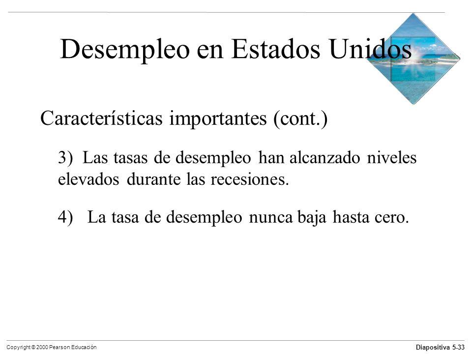 Diapositiva 5-33 Copyright © 2000 Pearson Educación Desempleo en Estados Unidos Características importantes (cont.) 3) Las tasas de desempleo han alca