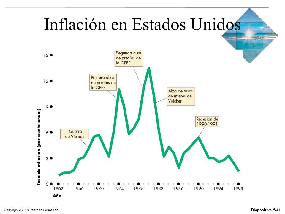 Diapositiva 5-41 Copyright © 2000 Pearson Educación Inflación en Estados Unidos