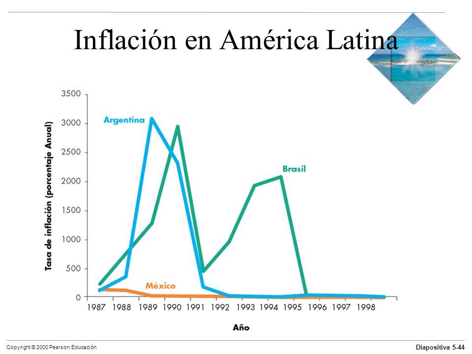 Diapositiva 5-44 Copyright © 2000 Pearson Educación Inflación en América Latina