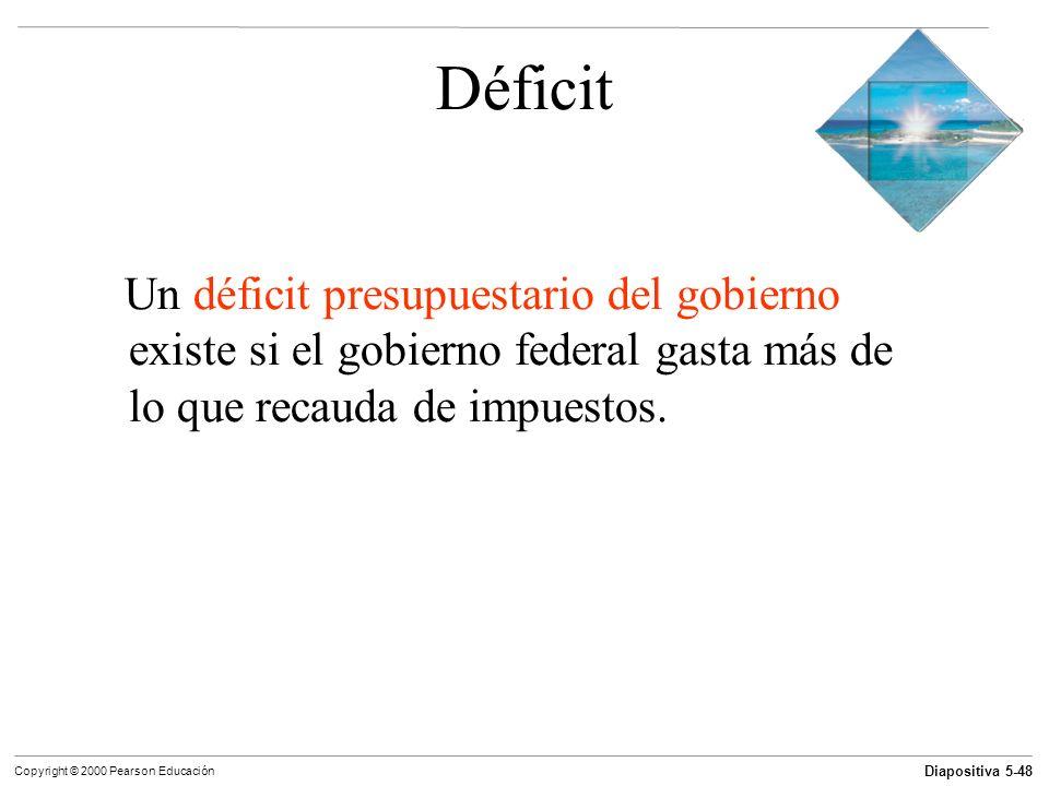 Diapositiva 5-48 Copyright © 2000 Pearson Educación Déficit Un déficit presupuestario del gobierno existe si el gobierno federal gasta más de lo que r