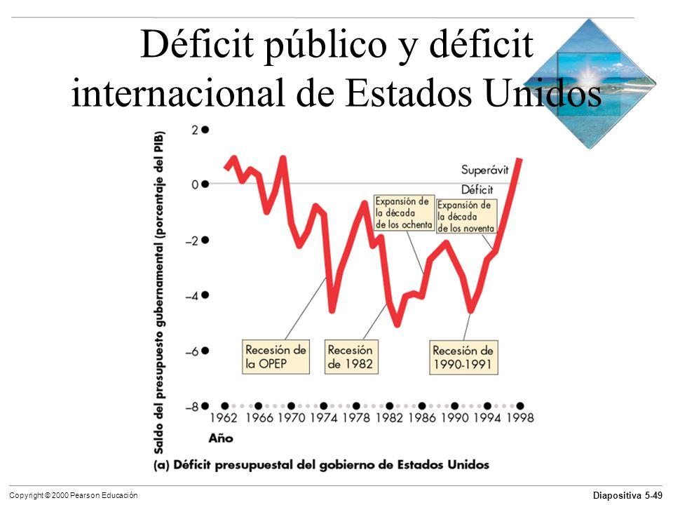 Diapositiva 5-49 Copyright © 2000 Pearson Educación Déficit público y déficit internacional de Estados Unidos