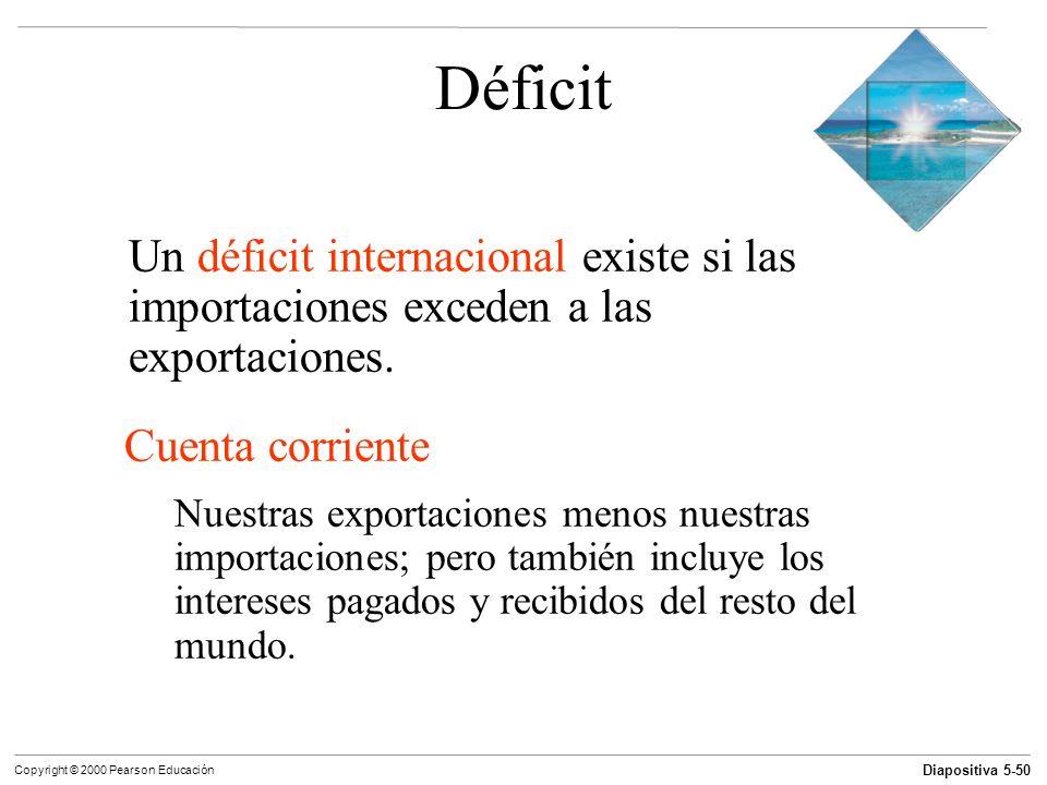 Diapositiva 5-50 Copyright © 2000 Pearson Educación Déficit Un déficit internacional existe si las importaciones exceden a las exportaciones. Cuenta c
