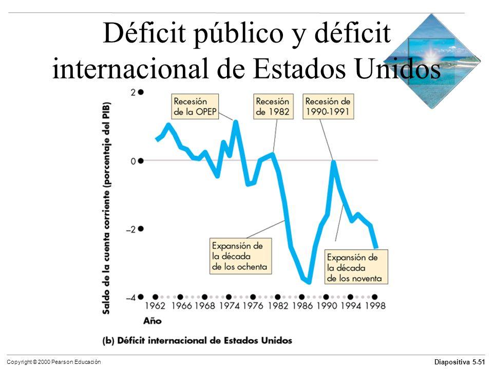 Diapositiva 5-51 Copyright © 2000 Pearson Educación Déficit público y déficit internacional de Estados Unidos